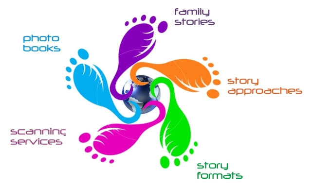 links to family stories, story approaches, story formats, scanning services, photo books